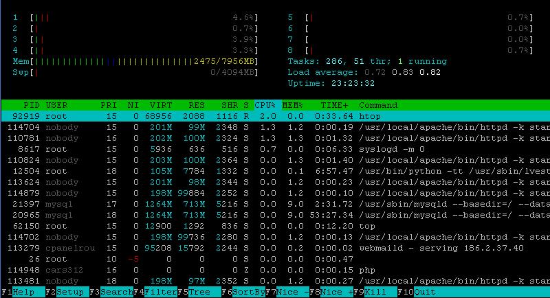5 Herramientas de Monitoreo para Linux que no deben faltar